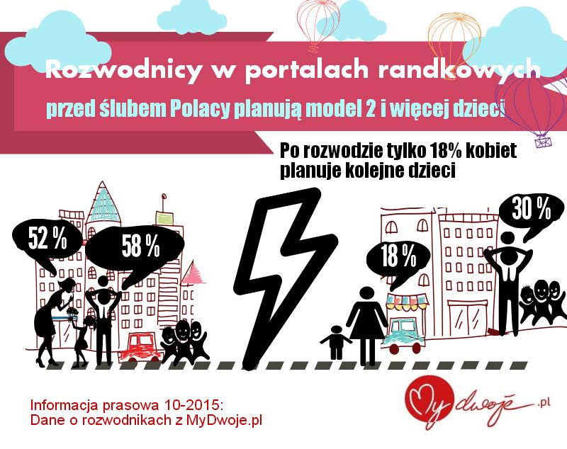 Speed ​​Dating Salzburg 2015