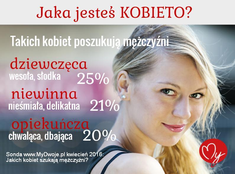 100 procent darmowych rosyjskich serwisów randkowych