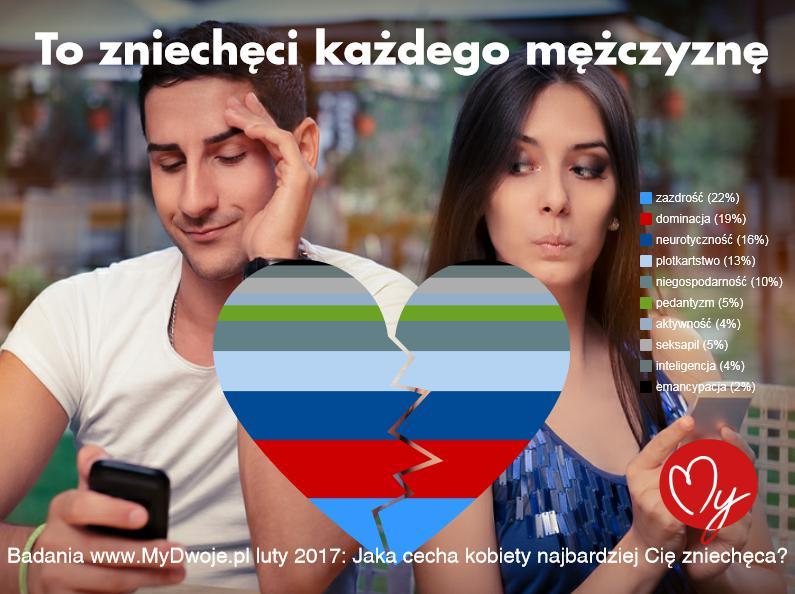 13-16 serwisów randkowych darmowe strony randkowe dla emigrantów