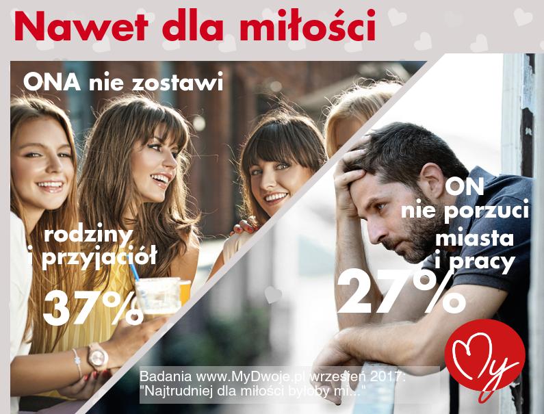 agencja randkowa miłości i przyjaciół