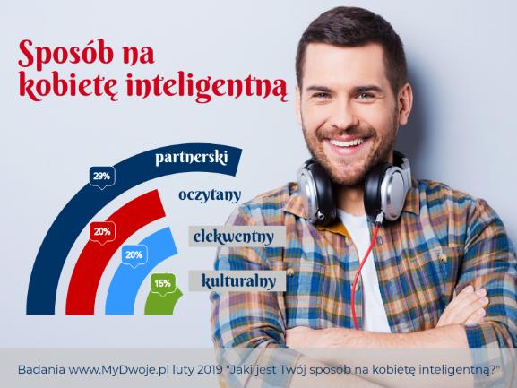 badania nad sukcesem randkowym online