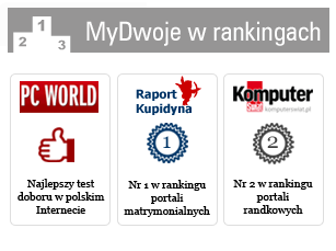 ranking stron randkowych Katowice
