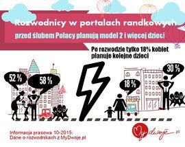 lista datredredytów randkowych Enchilada Kassel Speed Dating