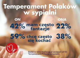 Temperament Polak�w w sypialni