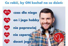 serwis randkowy w języku rosyjskim
