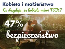 Tajne randki małżeńskie